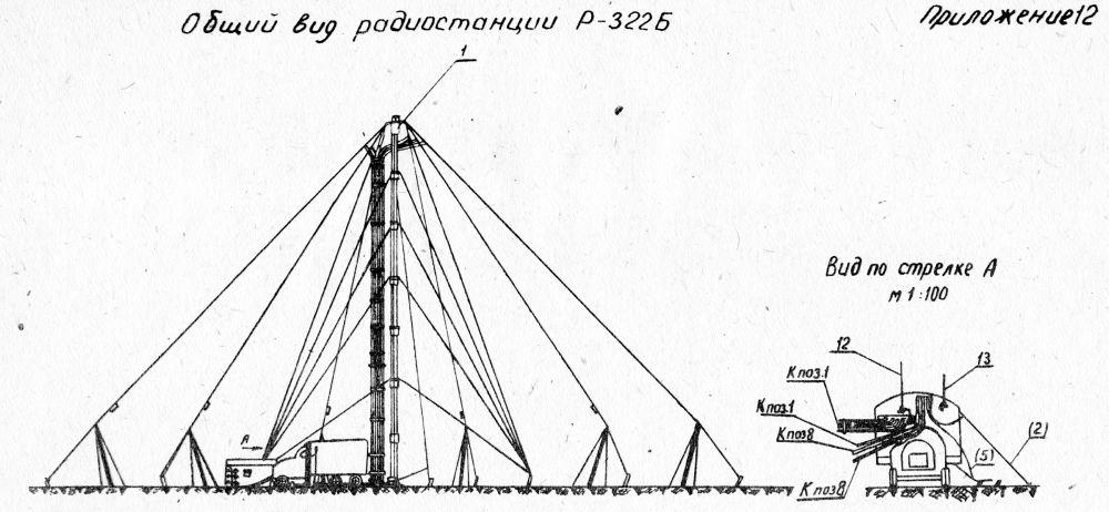 Р-252 и радиостанция Р-105Д.