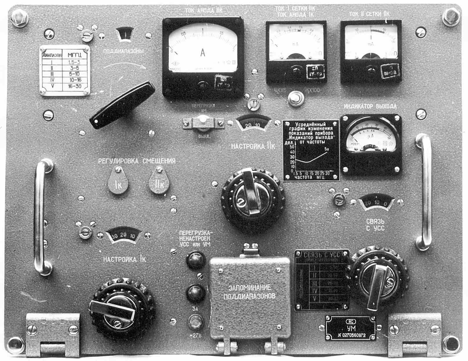 Усилитель мощности радиостанции типа Р-140 - Музей небытовой ...