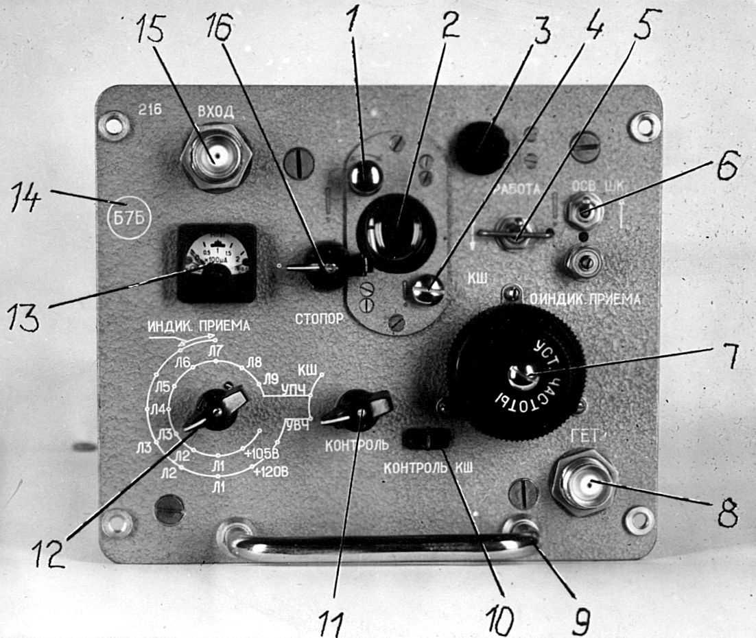 Радиорелейная станция Р-409 - Музей небытовой электроники